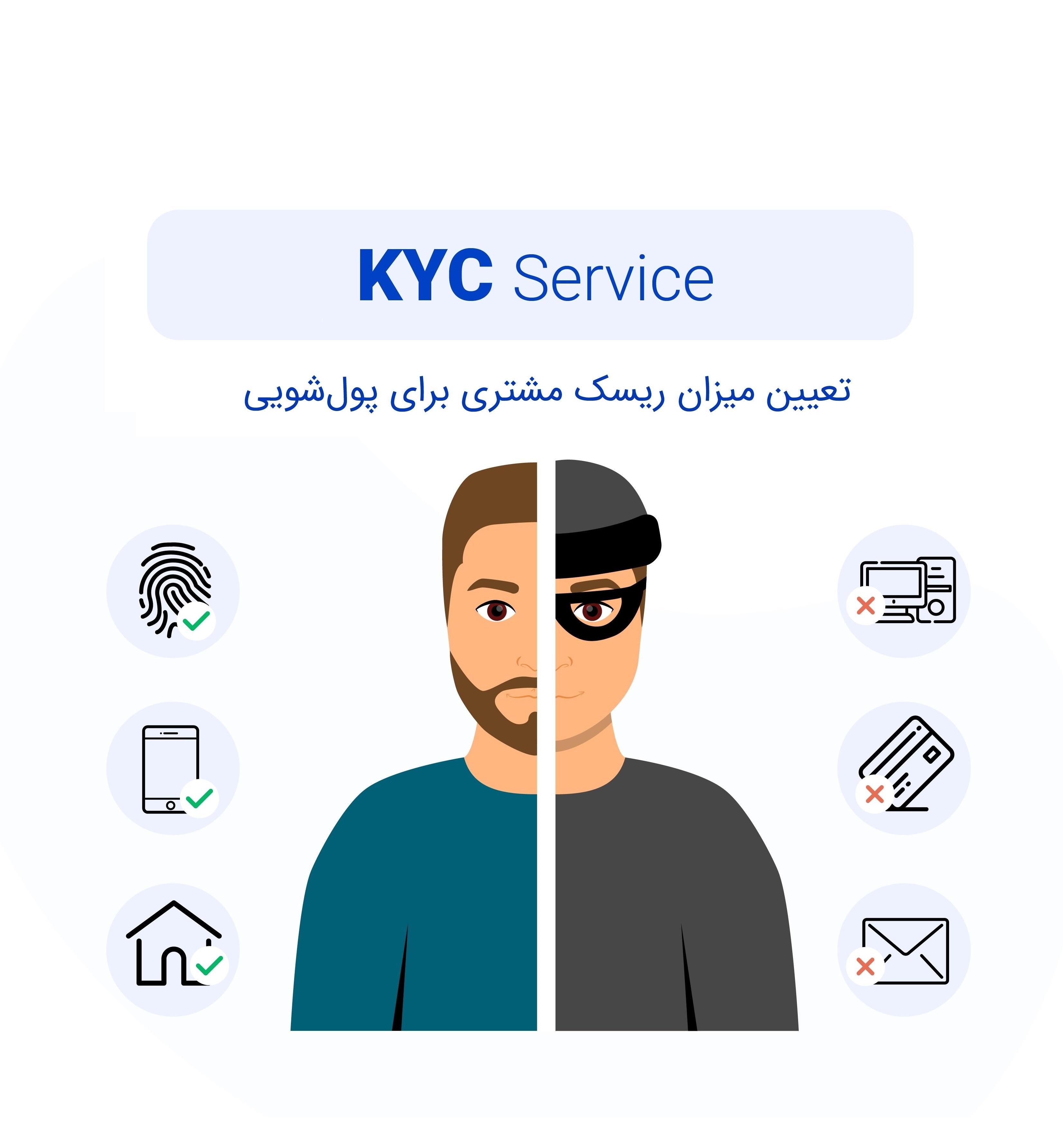 تعریف مفهوم مشتری خودت را بشناس KYC و اهمیت آن در دنیای امروز