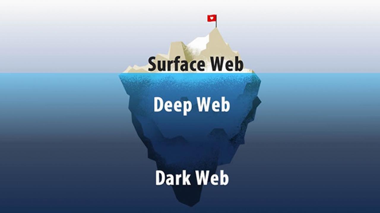 سطوح مختلف اینترنت